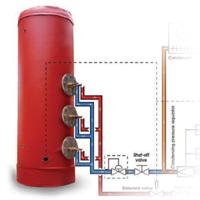 Системы отбора тепла